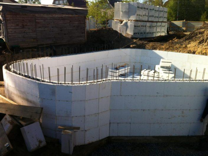 Чаша бассейна от 7000руб. 1м2